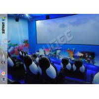 China Blue Ocean Theme Park Dynamic 7d Cinema Equipment Large HD Arch Screen wholesale