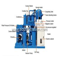 China Cooking Oil Filtration Machine for Series COP wholesale