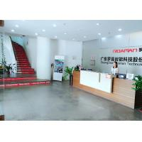 Guangdong Roman Technology Co., Ltd.