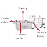 China Disposable Non Woven Face Mask Production Line Semi Automatic With Ultrasonic wholesale