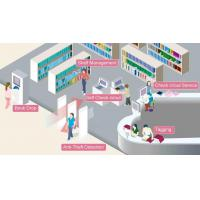 China Anti Theft UHF RFID System Self Check Out  For Library Automation wholesale