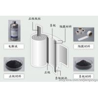 China Black colour Electromagnetic Industrial Aluminum Foil For Battery 0.012mm-0.015mm wholesale