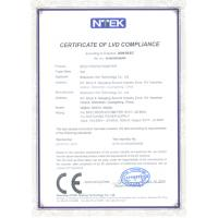 3nh color meter CE certification
