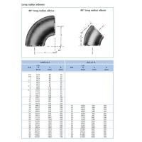 A815 S31803 S32750 Super Duplex Stainless Steel Elbow, Reducer, Tee, Bend, Stub End, Cap Pipe Fittings