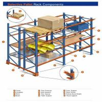 China Warehouse storage heavy duty and  powder coating pallet racking; pallet racking system wholesale