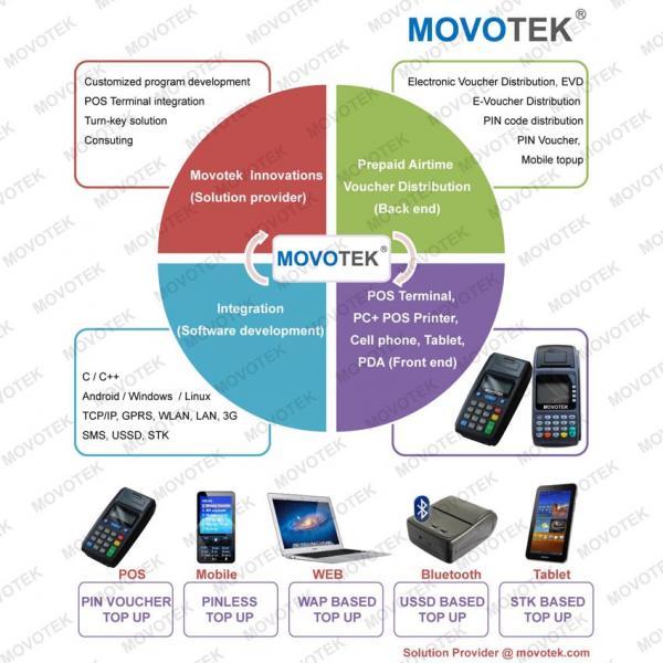 Movotek Electronic Airtime Voucher Distribution System