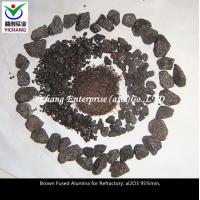 China Brown Fused Alumina for Friction products casting technics of stainless steel and aluminum casting in coating on sale