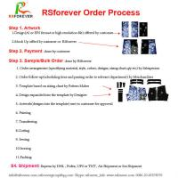 Order Process-Rsforever-01