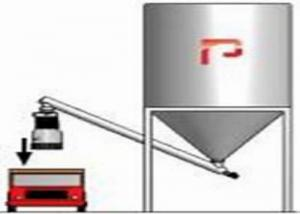 China 20M Bulk Truck Loading System wholesale