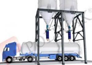 China Bulk Materials OEM SS316L Horizontal Loading System wholesale