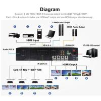 China HDMI2.0 4 in 4 out Matrix Switch & Extender And Receiver Can Support Two Monitor wholesale