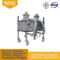 China Permanet Type Magnetic Rod Drawer Type Magnetic Separator ISO9001:2008 wholesale