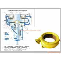 China High Performance Gravel Suction Pump Wear Parts High Chrome Impeller OEM Available wholesale