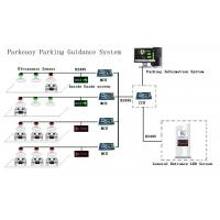 Buy cheap Park Easy Parking Guidance System--System Diagram from wholesalers