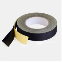 China Acidproof Transformer Cable Insulation Acrylic Acetate Fiber Cloth tape wholesale