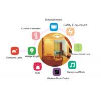 China Smart  Guest Room Management System By USB And Internet Port Panel Custom wholesale
