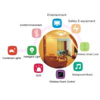 China Multifunctional Smart  Service Hotel Room Control System  , Wireless Intelligent Hotel Door Lock System wholesale