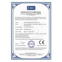 Wuhan HAE Technology Co., Ltd. Certifications