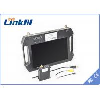 China Quadcopter / Hexrcopter Long Range Video Transmitter Digital AES256 Encrypted TTL / RS232 / RS485 Serial Port wholesale
