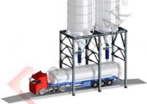 China Solid Material Filling Efficiency 99% Bulk Truck Loading System wholesale