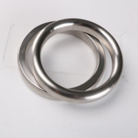 China ISO9001 600LB BS1560 Soft Iron Ring Gasket wholesale
