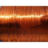 China Copper Coated Wire For Sale wholesale
