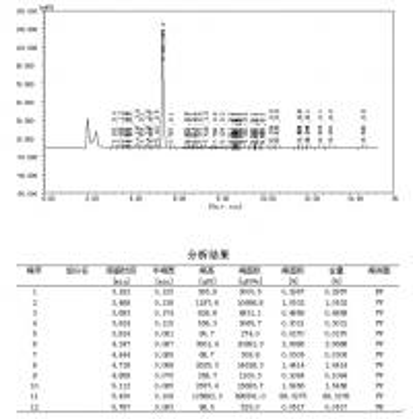 Oral Anabolic Steroids White Powder Anavar/Oxandrolone CAS No: 53-39-4