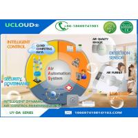 China Disinfection Home Air Freshener Systems Low Temperature Plasma Indoor Air Purifier on sale