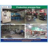 3.Production process flow