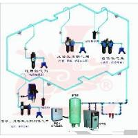 China Central Air Supply System wholesale