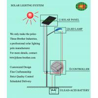 Buy cheap Standard LED solar lighting pole from wholesalers