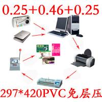 Buy cheap Inkjet Printable Pvc Id Cards from wholesalers