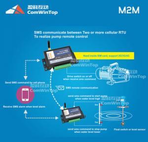 China CWT5010 Cellular RTU,GSM RTU,GSM 3G sms gateway,gsm 3G untit,3G controller,3G alarm module,GSM 3G remote terminal unit wholesale