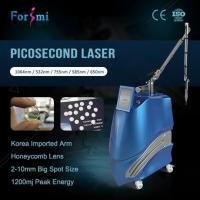 Newest technology pico laser improved from q-switched nd yag tattoo removal factory offer
