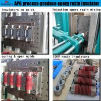 China Low noise apg clamping machine for apg clamping machine for apg process wholesale