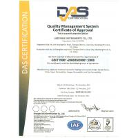 Labthink Instruments Co, ltd Certifications