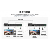 Buy cheap HD 4K HDMI2.0 Video Extender with Bi-directional IR and 18Gbps can 150M from wholesalers