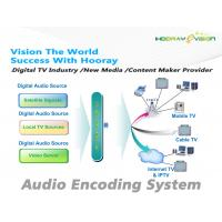 Buy cheap Multi Screen Digital Media Content Creation TV Audio Transcoding System from wholesalers
