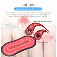 China Back Pain Relief 660nm 850nm Polychromatic Light Therapy Pads wholesale