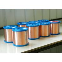 China Class 130/155/180/220 PEI/PEW enameled aluminum wire prices wholesale