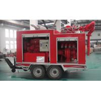 China 1200m3/h Containerized electric operation FiFi System for marine offshore wholesale
