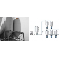 China SS316 0.7MPa Dilute Phase Pneumatic Conveying Equipment For Long Distance wholesale