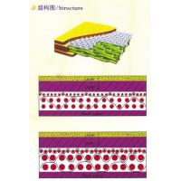 Wholesale Triple layer BOM felt from china suppliers