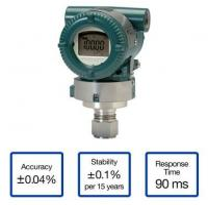 China EJX530A Absolute and Gauge Pressure Transmitter YOKOGAWA EJX530A wholesale