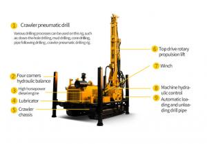 China Hydraulic Core Spt Borehole 350m Crawler Mounted Drill Rig Machine wholesale