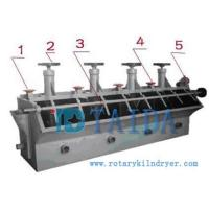 Mixing flotation separator