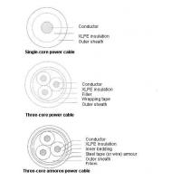China Power Cable 0.6/1kV XLPE Insulated Power Cable wholesale