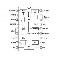 China Communication Signal Processing Circuit FM Stereo Transmitter on sale