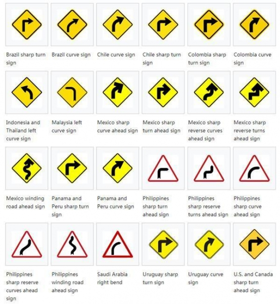 China Construction Road and Traffic Signs and Meanings More Type Specifications