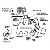 chevy 3 wire alternator